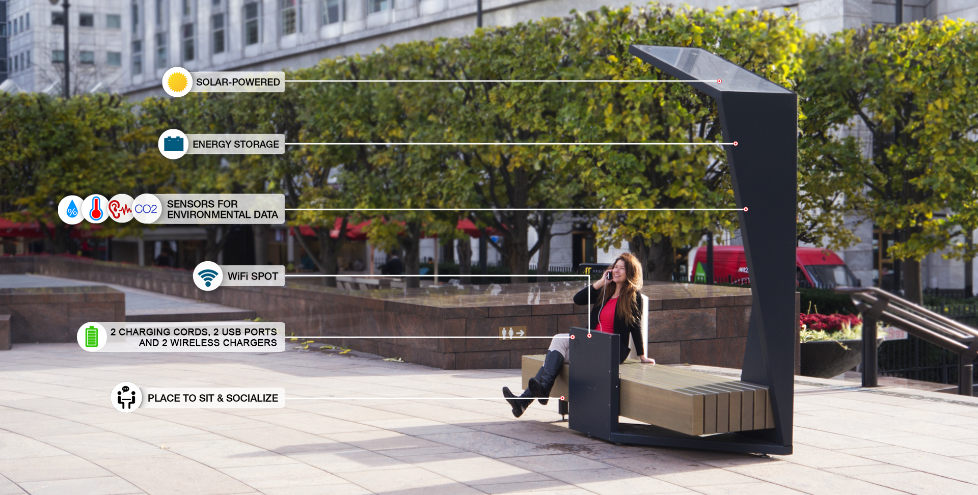strawberry-smart-bench-features